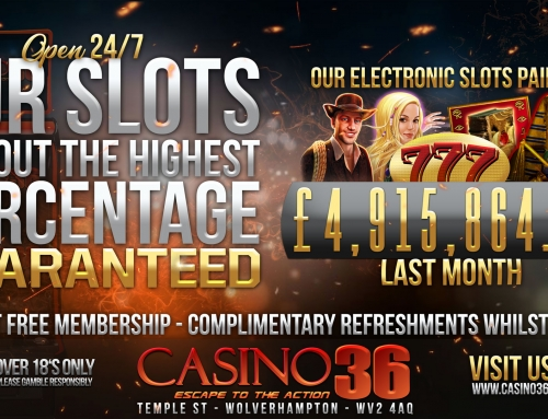Loosest Slots